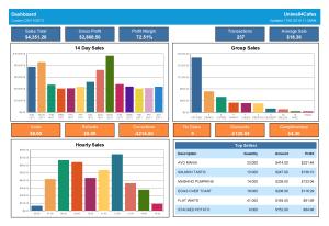 Advanced Uniwell Lynx Sales Analysis Reports for Cafe POS Pub POS Food Retail POS